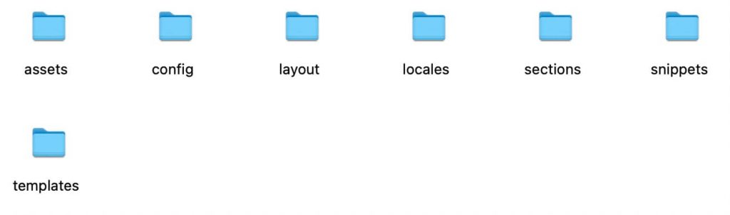 a Shopify theme file includes these folders