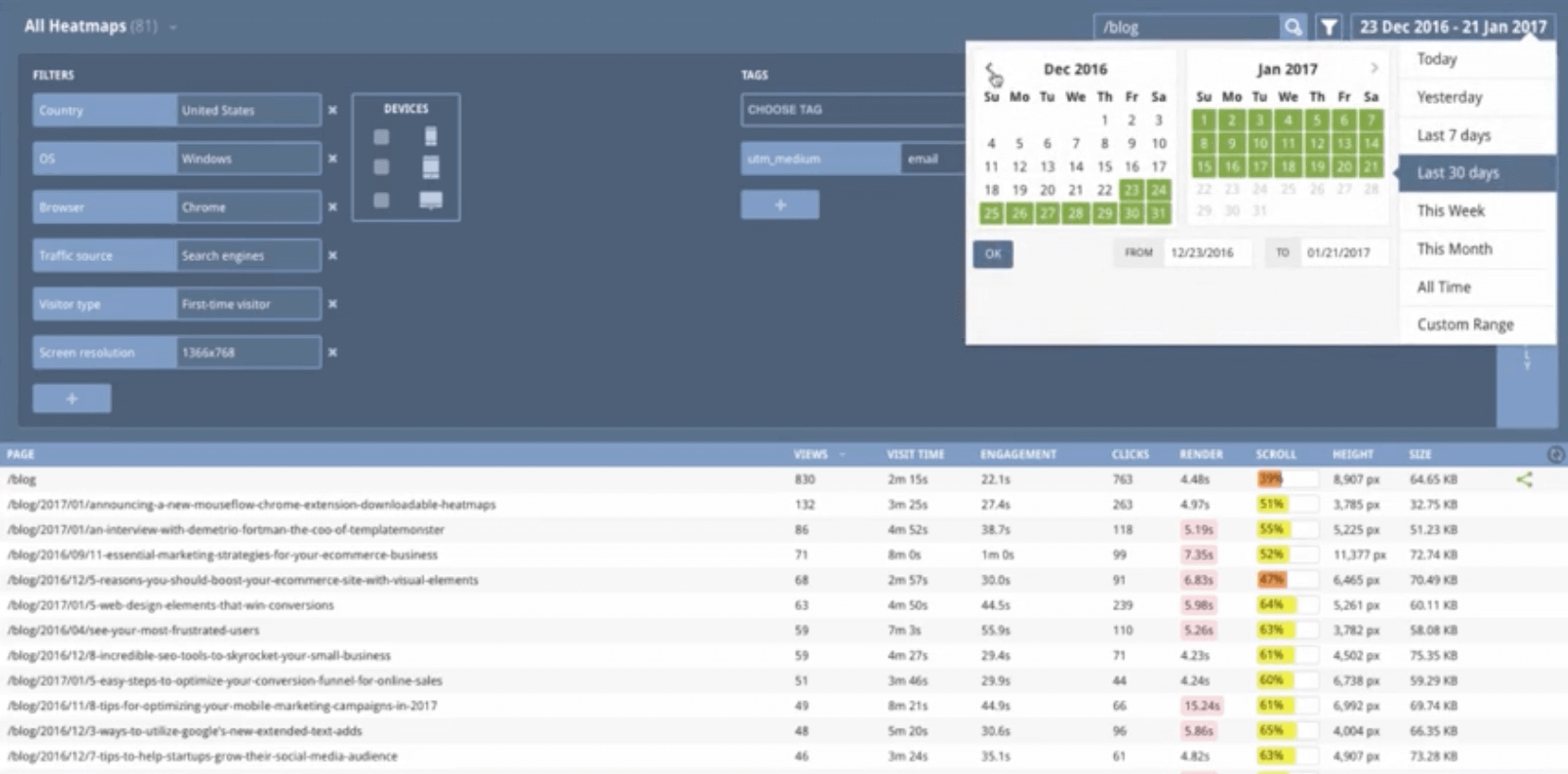 Heatmaps dashboard multiple device analytics in a time frame
